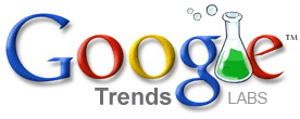 Google Trends & Google Insights